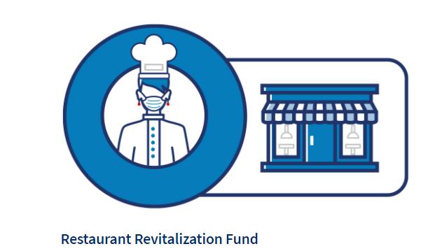 Restaurant Revitalization Fund Logo